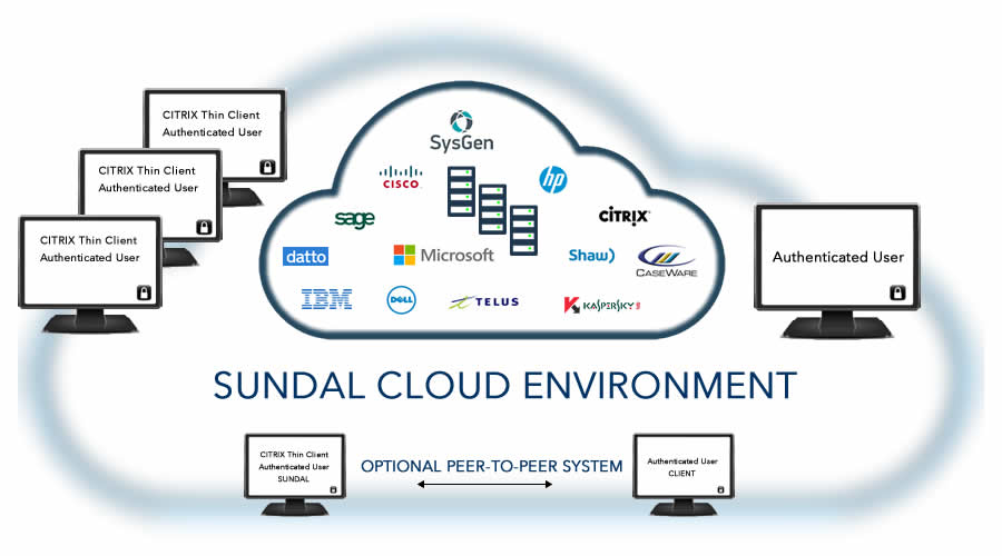 cloud computing 5b JPG